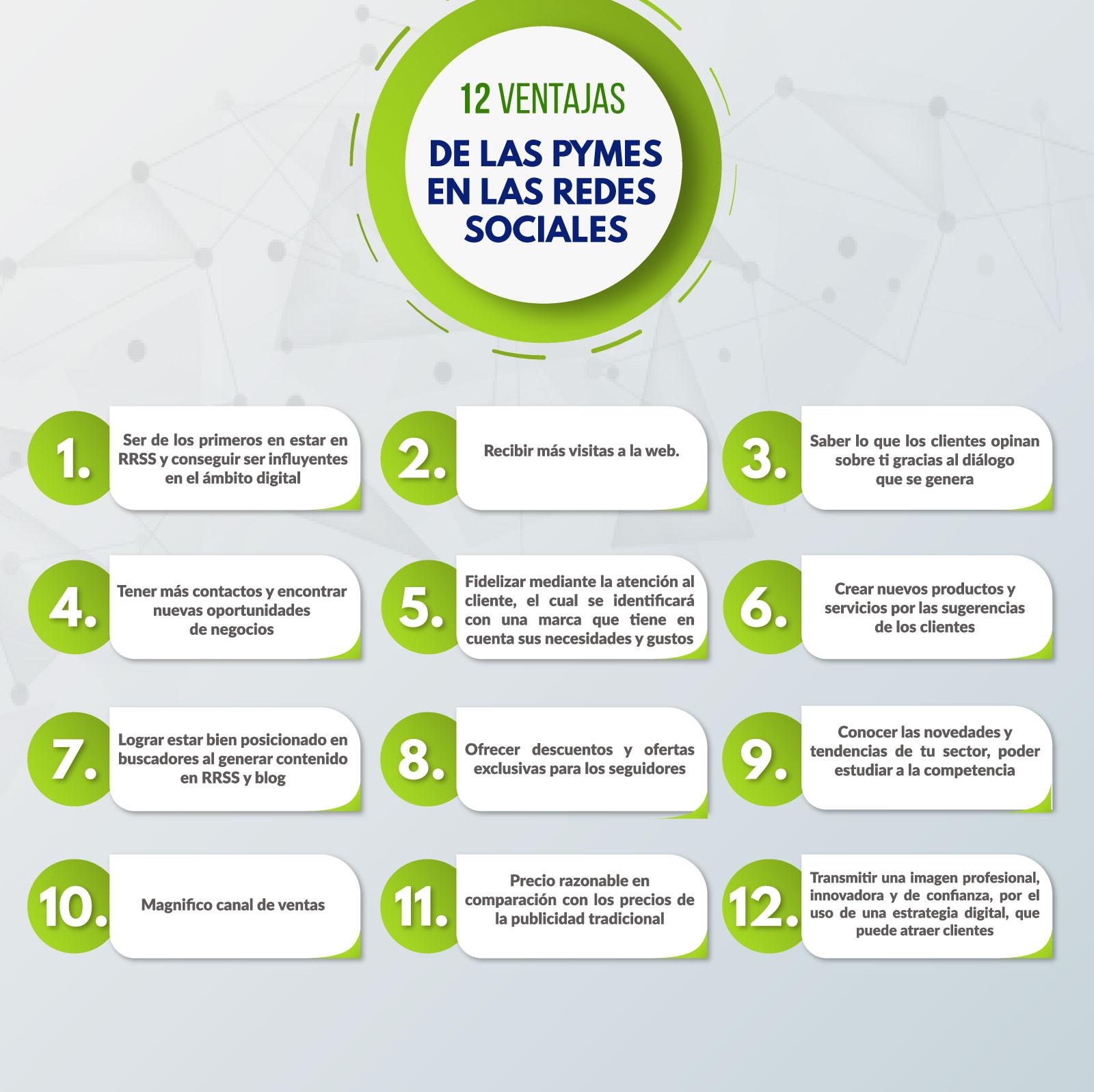 12-VENTAJAS-DE-LAS-PYMES-EN-LAS-REDES-SOCIALES